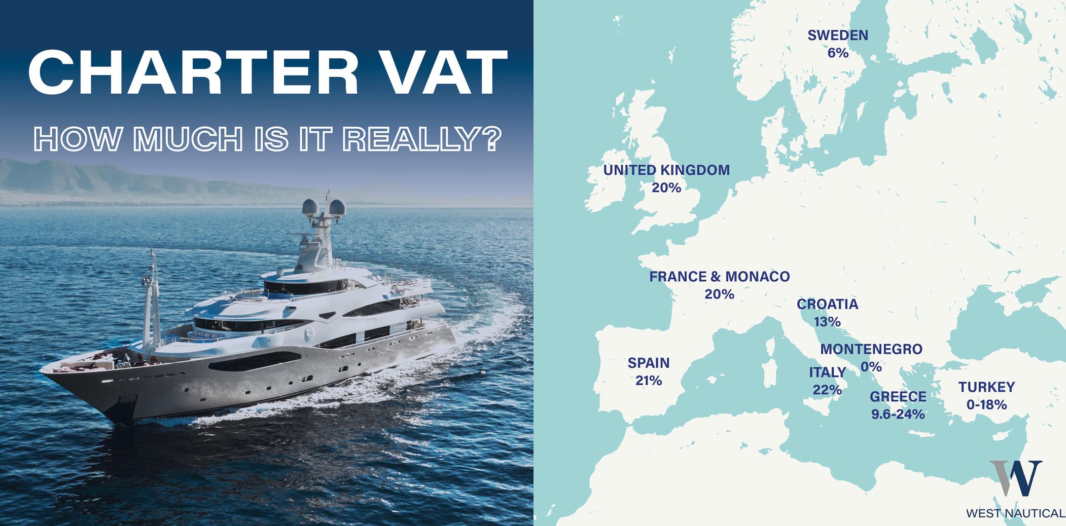 Yacht charter VAT